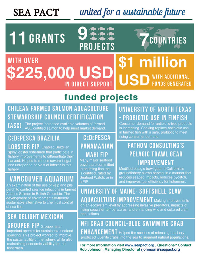 seapact-infographic-fullpage2