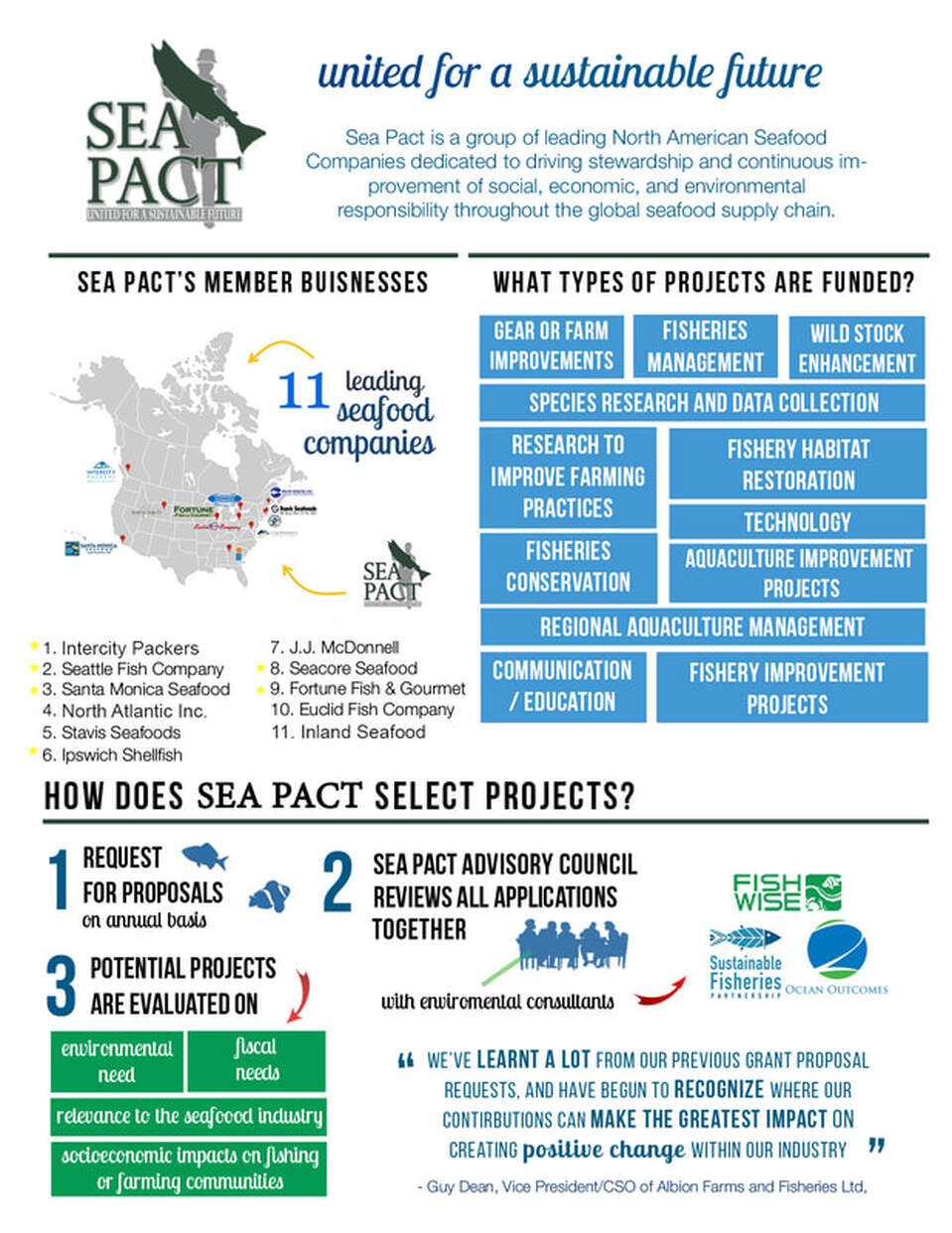 seapact-infographic-update-oct2019-1